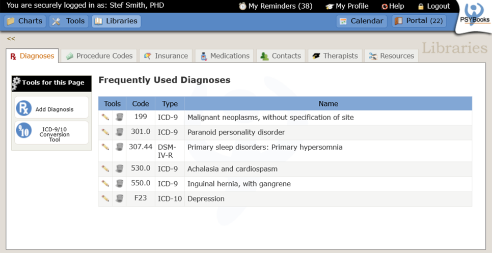 Frequently Used Diagnoses table